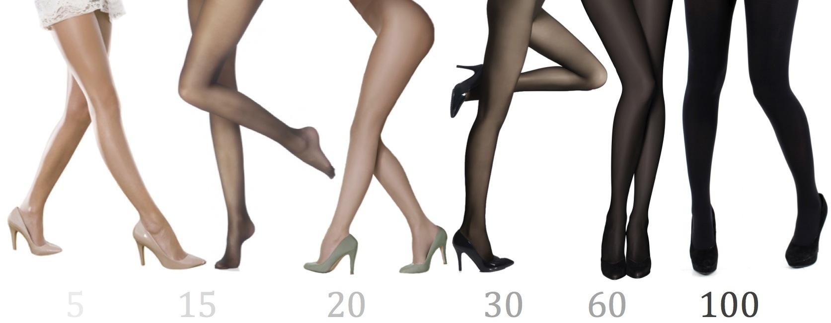 pantyhose risk chart